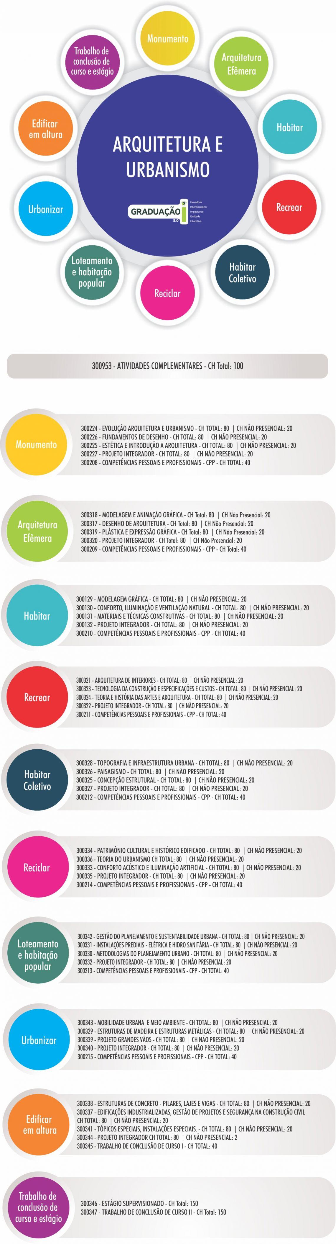 infografico_cur141350.jpg
