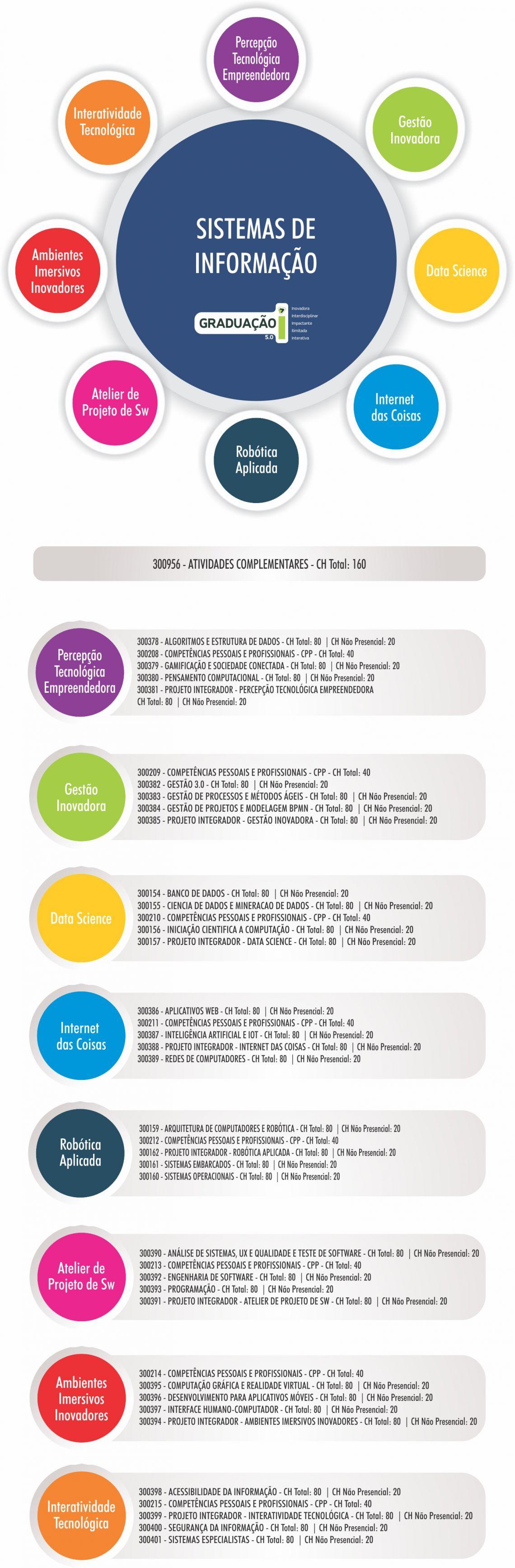infografico_cur161350.jpg