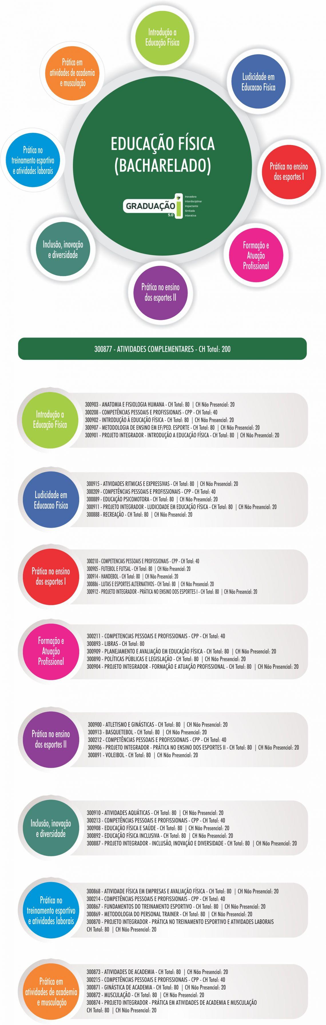 infografico_cur202350.jpg