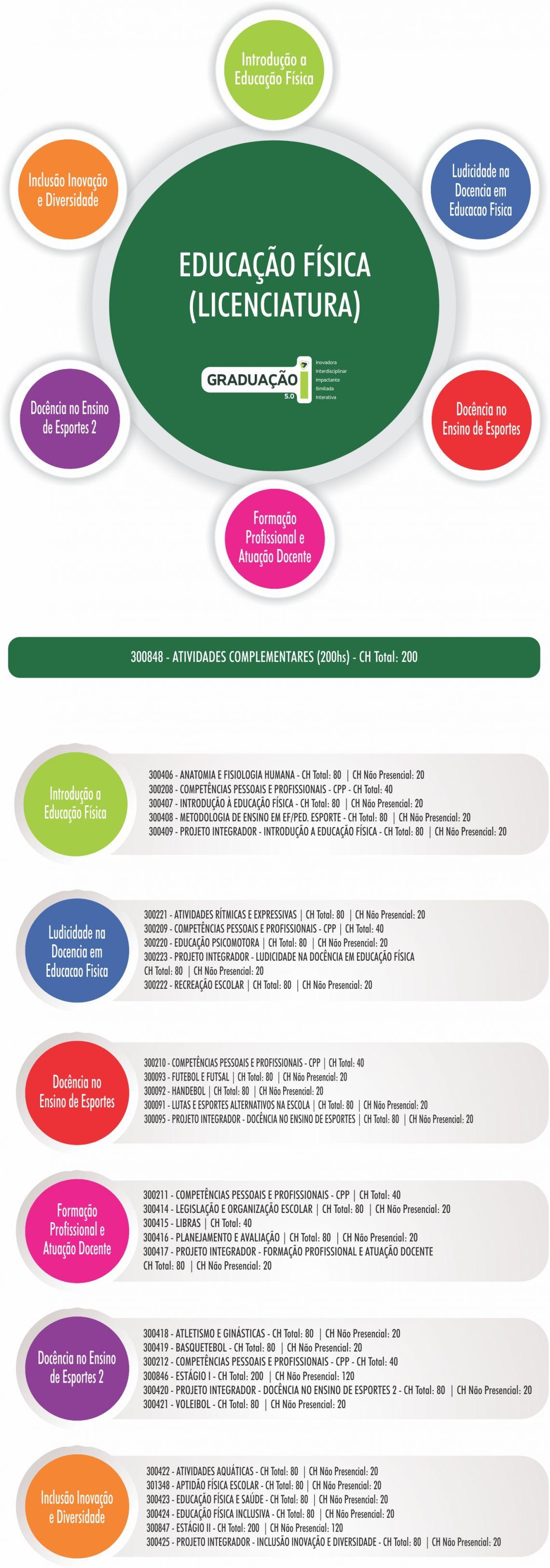 infografico_cur227350.jpg