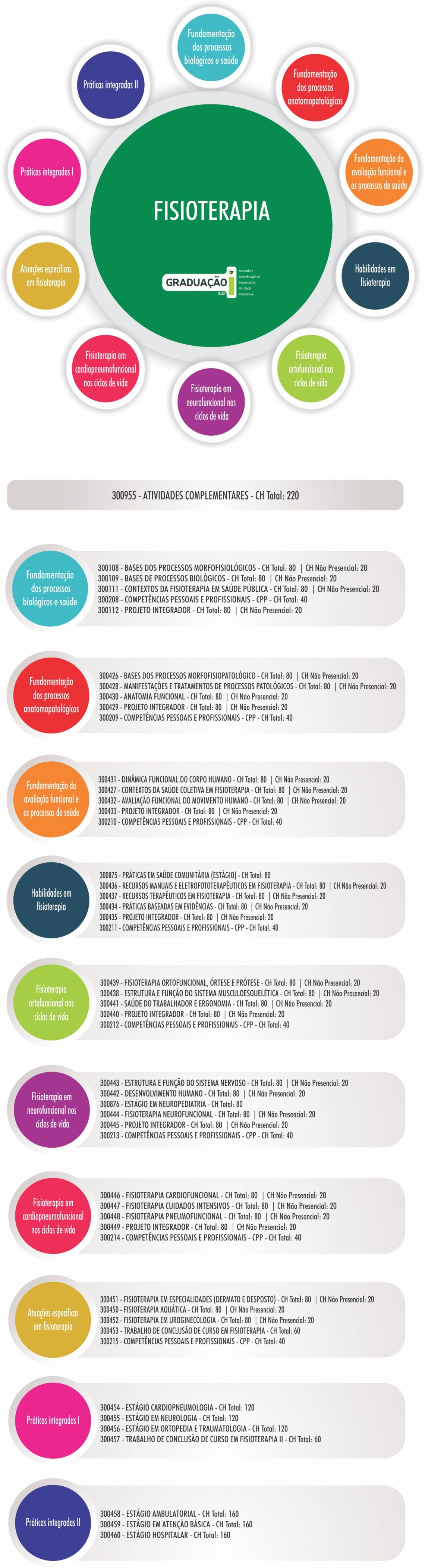 infografico_cur231350.jpg