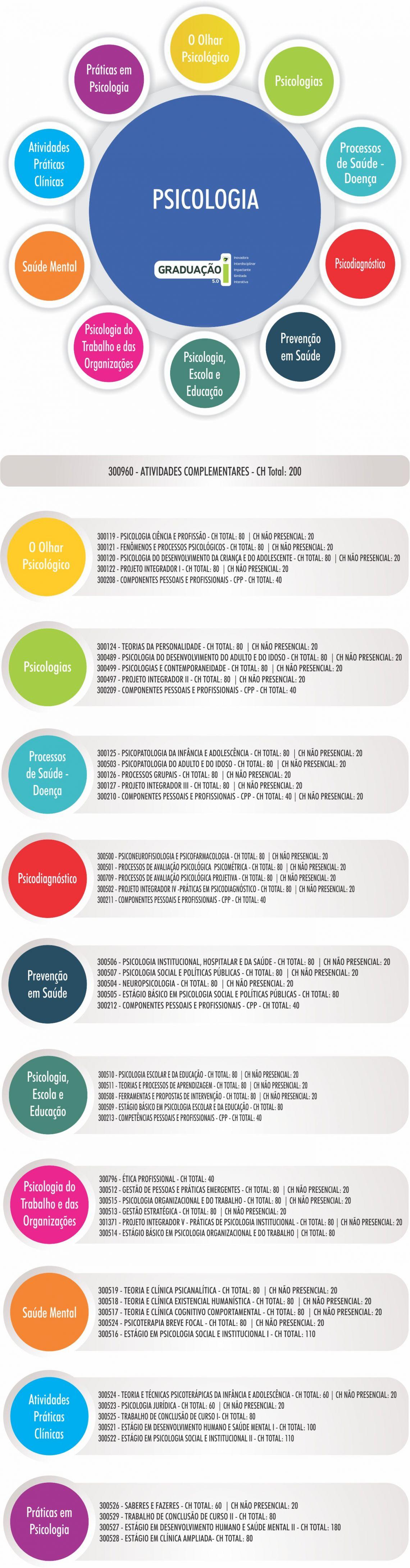 infografico_cur261350.jpg