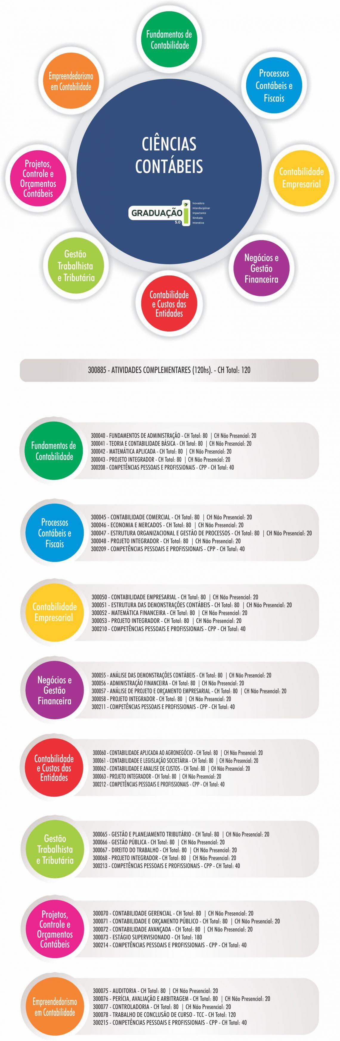 infografico_cur423350.jpg