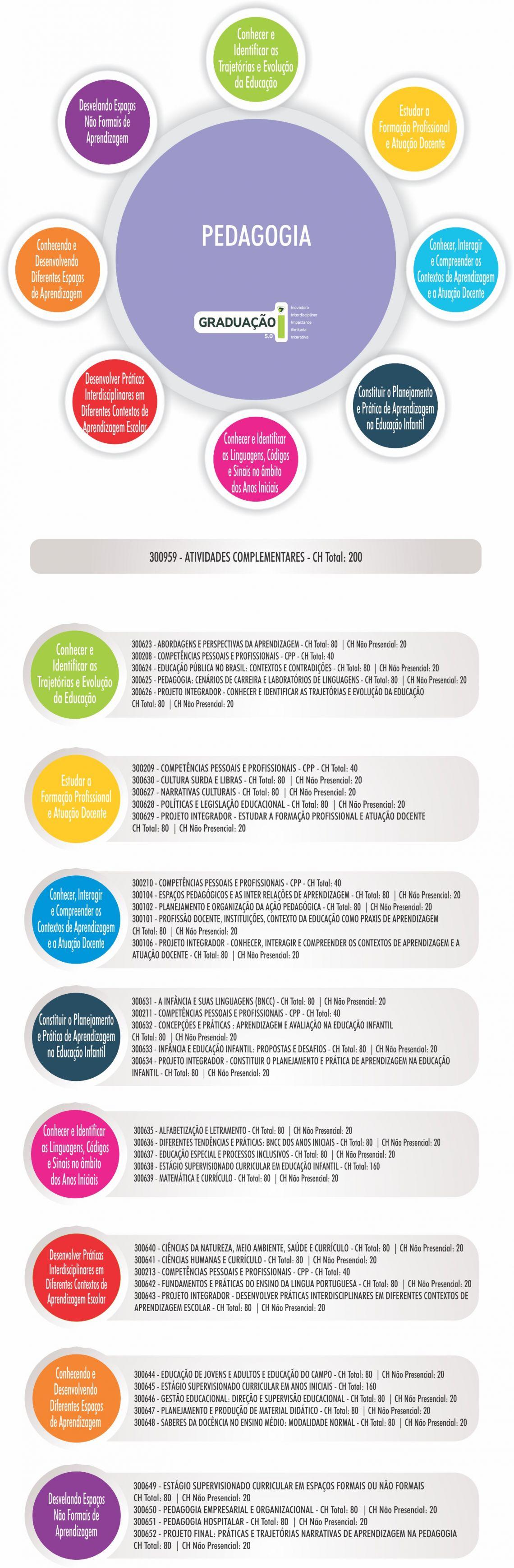 infografico_cur481350.jpg