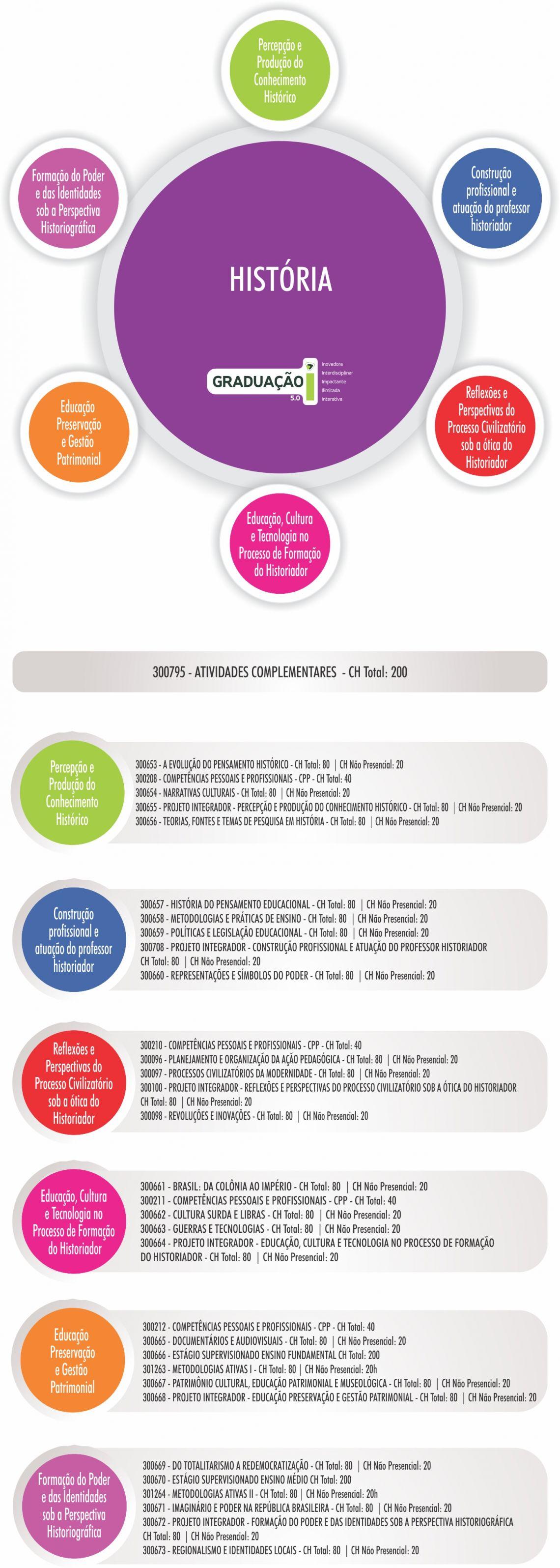 infografico_cur491350.jpg
