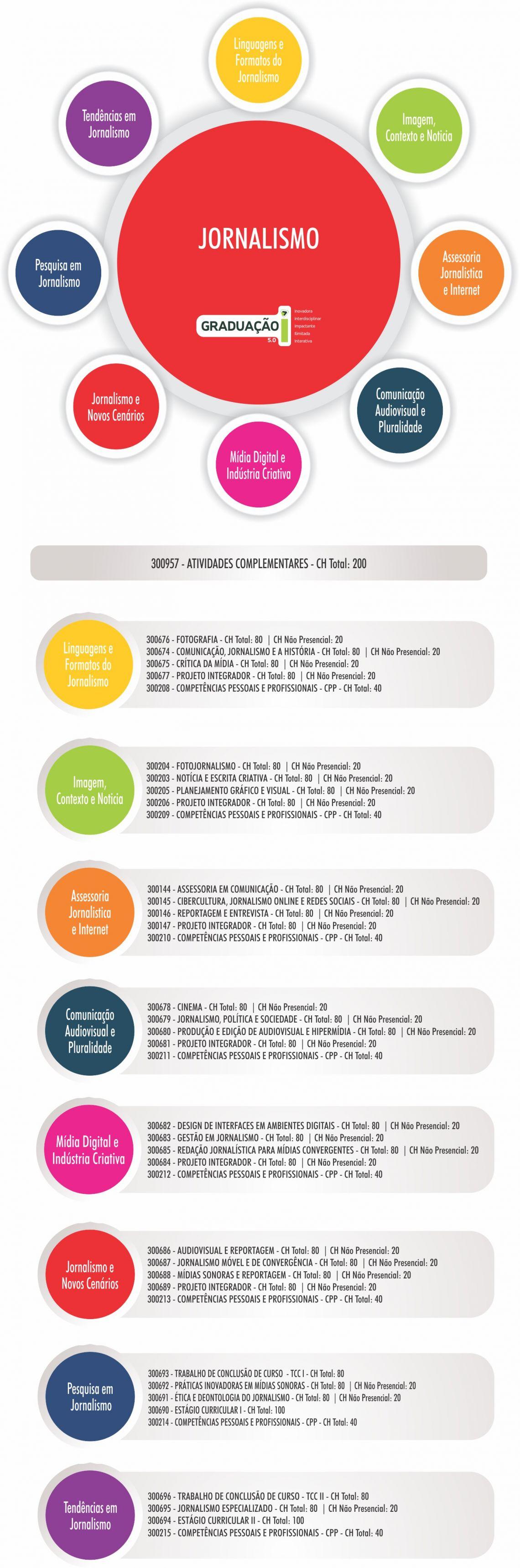 infografico_cur521350.jpg