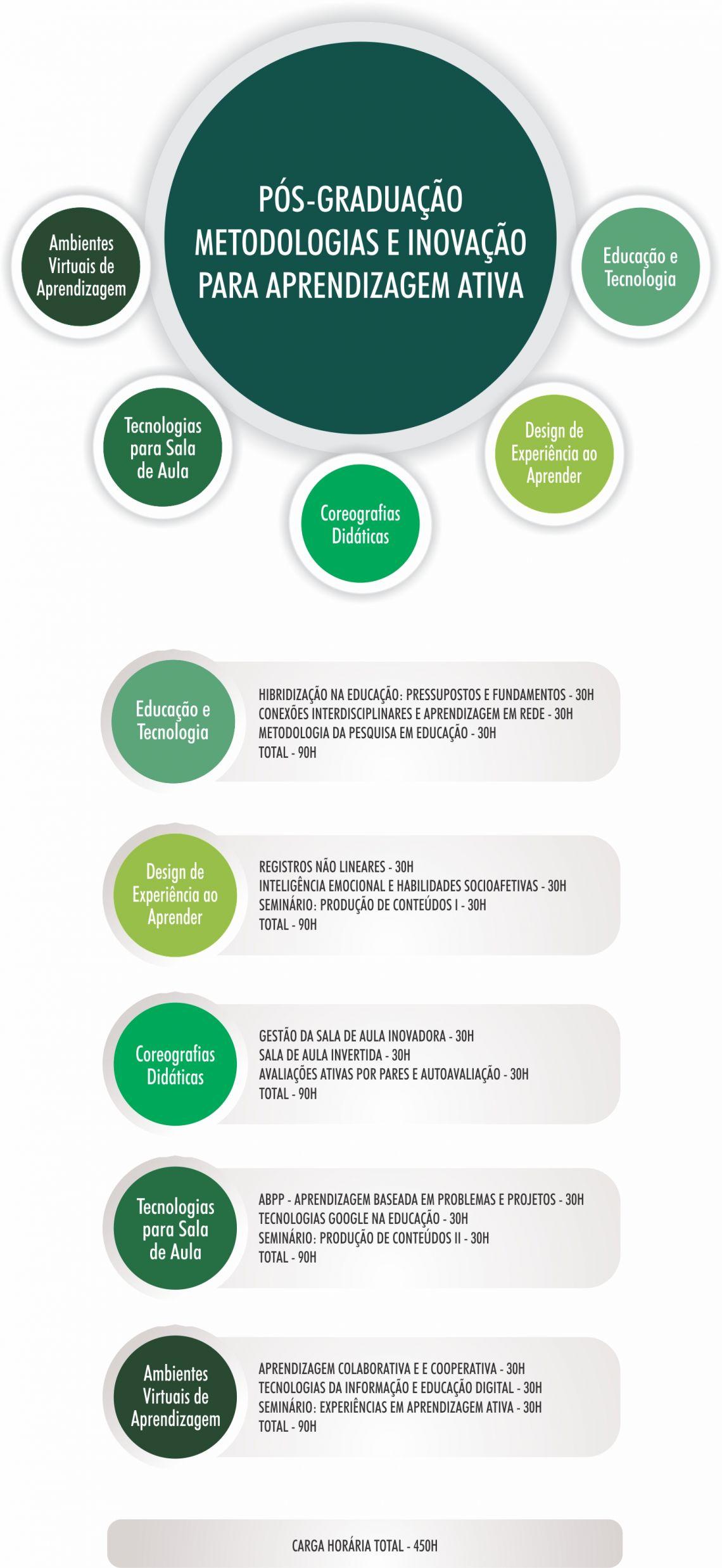 infografico_cur531501.jpg