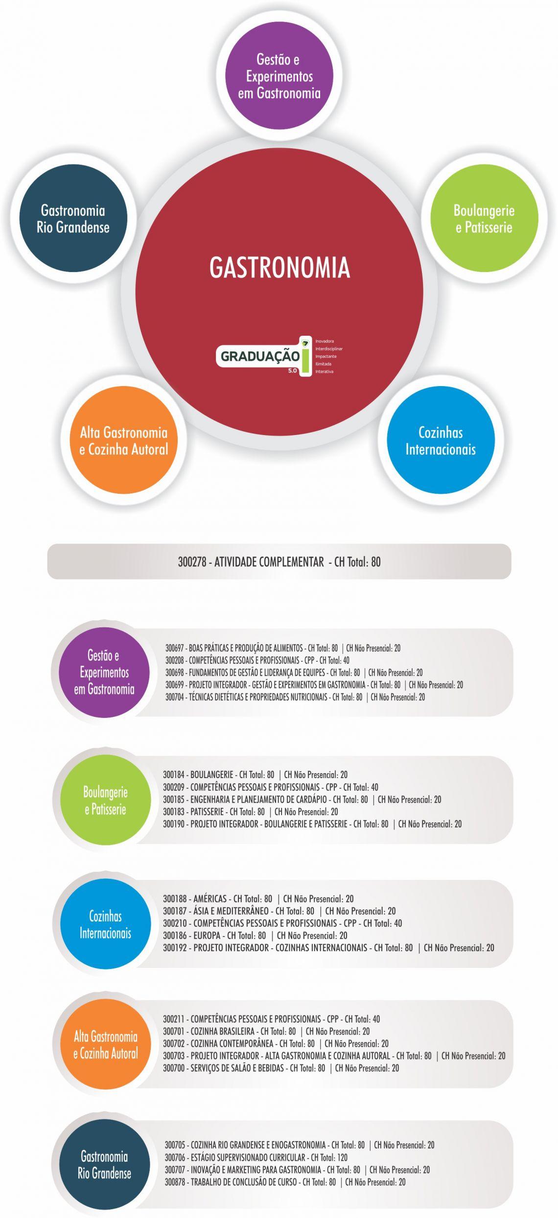 infografico_cur661350.jpg