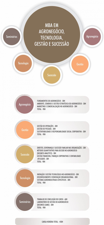 infografico_cur851501.jpg