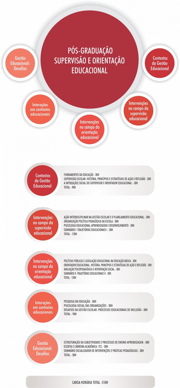 infografico_cur871502.jpg