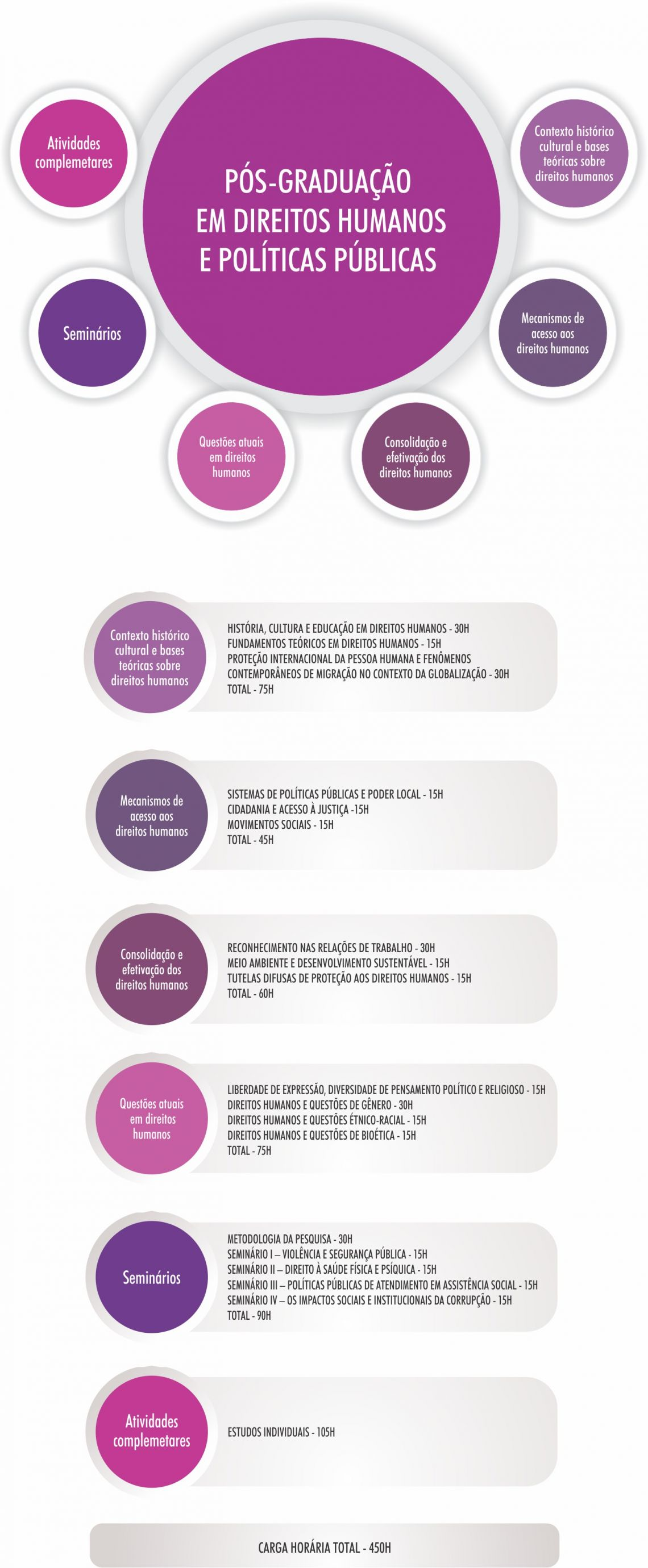 infografico_cur951501.jpg